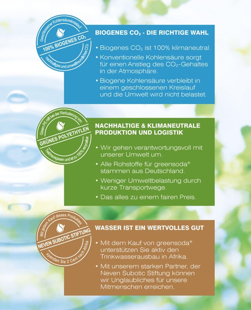 Greensoda biogenes co2 nachhaltige zylinder produktion